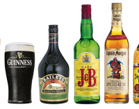 Diageo Delivers Solid Interim Performance