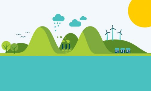 Nestlé Endorses Caring For Climate