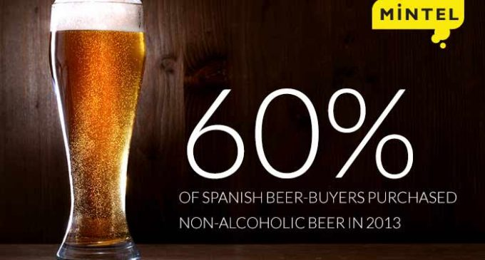 Europeans Embrace the Non-alcoholic Beer Boom
