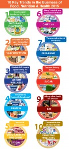 10 Key Trends for 2015