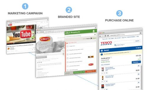 Connected Shoppable Content Platform Allows FMCG Brands to Link All Content to Product Purchase