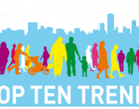 Discovery, Plant-Based and Alternatives Lead the Top Ten Trends For 2019