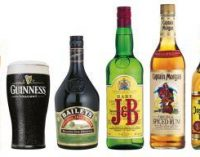 Strong Performance By Diageo as it Looks to Increase Operating Margin