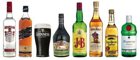 Diageo Shows Resilience in Challenging Trading Conditions