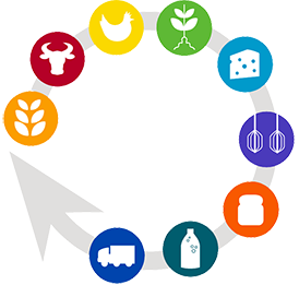 Sysco2March2016