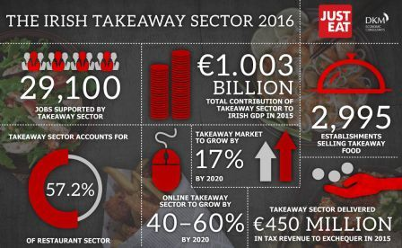 IrishTakeawayMay2016Compressed