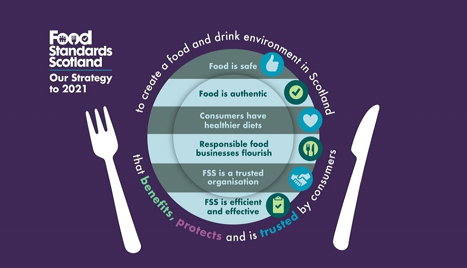 Food Standards Scotland Launches First Healthy Eating Campaign