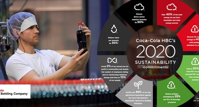 Coca-Cola HBC sets new sustainability targets
