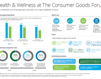 New Report Shows Over 180,000 Consumer Goods Products Reformulated