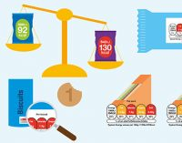 IGD Launches New Guide to Help Consumers Understand Front-of-pack Nutrition Information