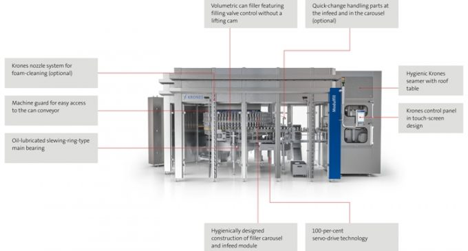 Modulfill Bloc FS-C Filler-seamer Block – Krones' First Block Solution For Cans Premiered