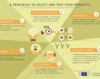 Dual Quality of Food – European Commission Releases Common Testing Methodology