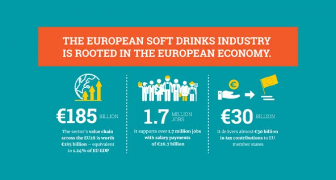 European Soft Drinks Industry Sets Ambitions to Make its Plastic Packaging More Sustainable