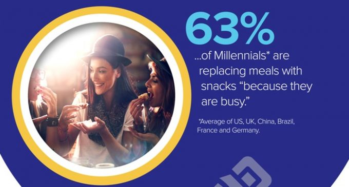 Millenials Adopt a Fouth Meal Culture