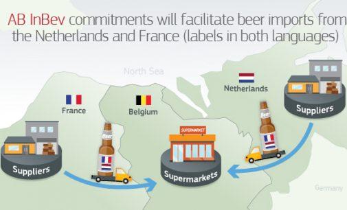 European Commission Fines AB InBev €200 Million For Restricting Cross-border Sales of Beer