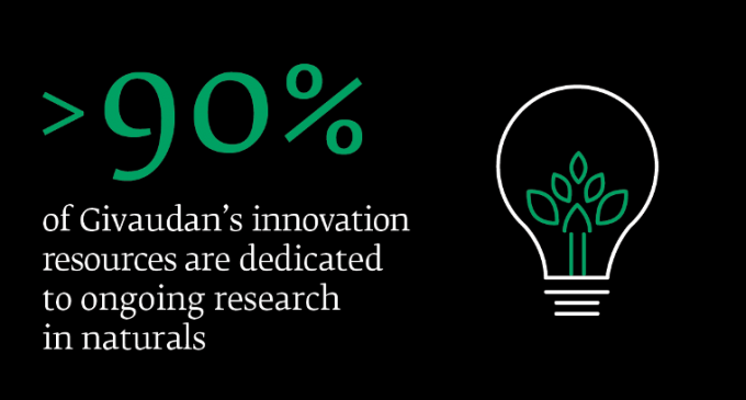 Givaudan Opens New Flagship Innovation Centre in Switzerland