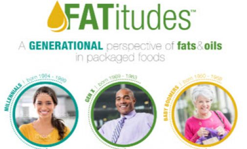 Study Finds Consumers Closely Monitor Fats, Oils in Packaged Food